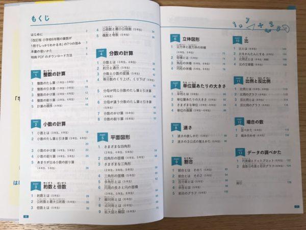 算数の参考書の目次ページ